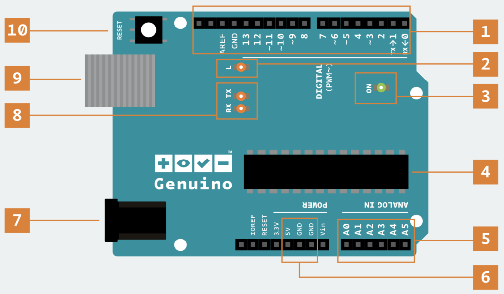 pin assignment of arduino uno