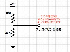 分圧回路図解