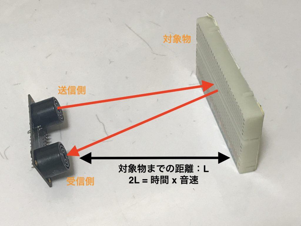 超音波センサー動作原理